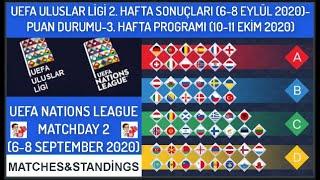 UEFA Uluslar Ligi 2. Hafta Sonuçları/Puan Durumu-3.Hafta Programı, 2020-21 NATİONS LEAGUE MATCHDAY 2