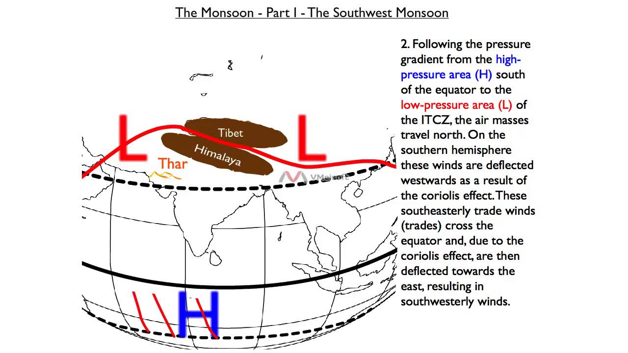 geography classics the monsoon part i the southwest monsoon [ 1280 x 720 Pixel ]