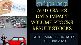 Auto Sales Data   Market Updates and News - june 2nd 2020  Tamil Share   Intraday