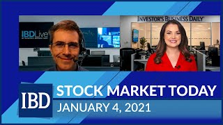 Stock market faces early 2021 test; nio jumps, apple falls, shopify round trips