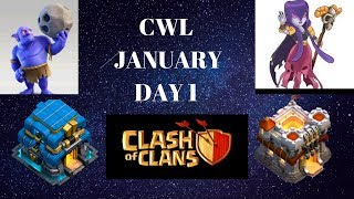 January Day 1 Recap of CWL for Spartin Warriors