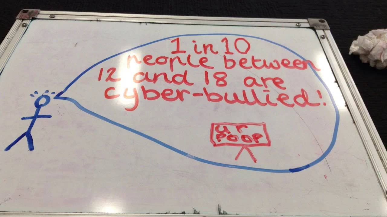 Cyber Safety: Esmart safety video directed by students in 5/6H, Wandin  Yallock Primary School, 2016