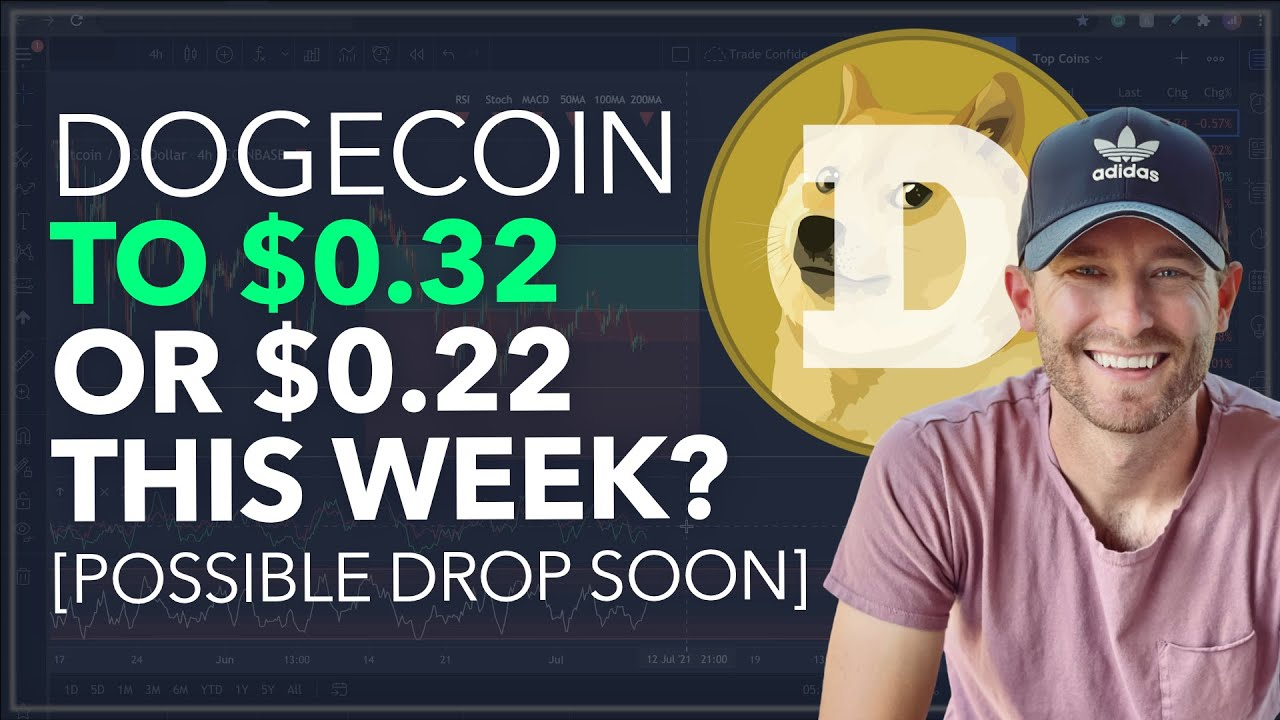 Bitcoin, Ethereum, Dogecoin all higher early Tuesday morning