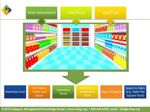 Category Management Survival Skills for Retailers - Exclusive ...