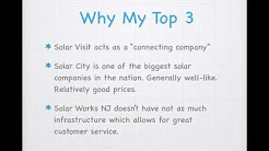 Solar Companies In East Rutherford NJ 07073