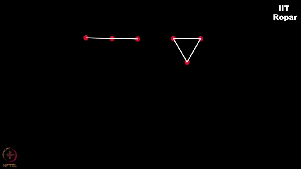 NPTEL :: Computer Science and Engineering - NOC:Discrete Mathematics