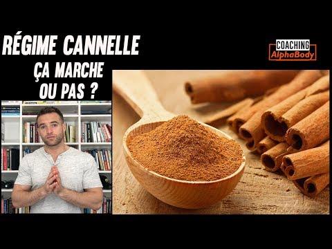 Canelle Pour Maigrir