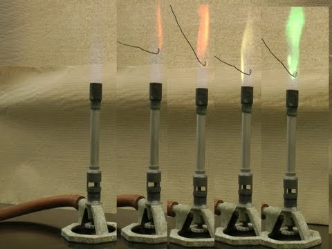 How To Perform Flame Test