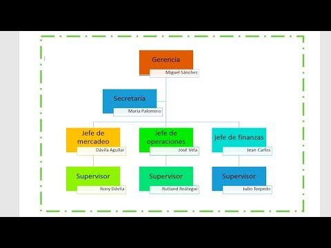 😱👉 Como HACER un ORGANIGRAMA en Excel - [Organigrama de una EMPRESA] from YouTube · Duration:  7 minutes 54 seconds