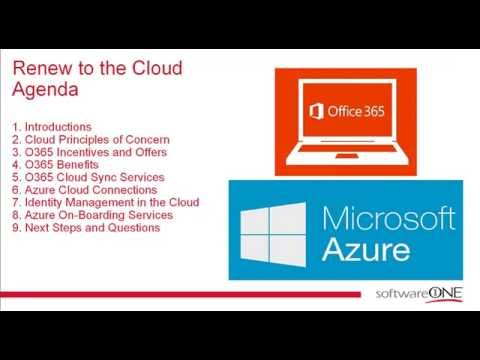 Renew to the Cloud: Office 365 for Small Business