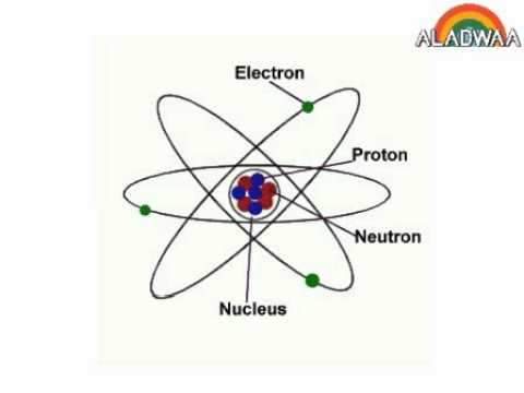 showing the meaning of radio activity and nuclear reaction
