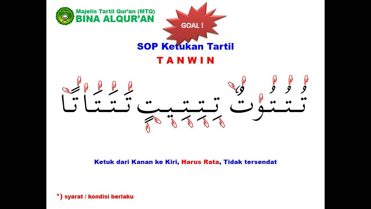 Tafsir Al Quran Surah Ar Rahman 1 Alquranmulia