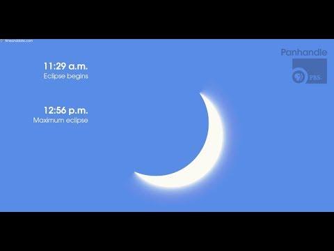 Solar eclipse teaching tools