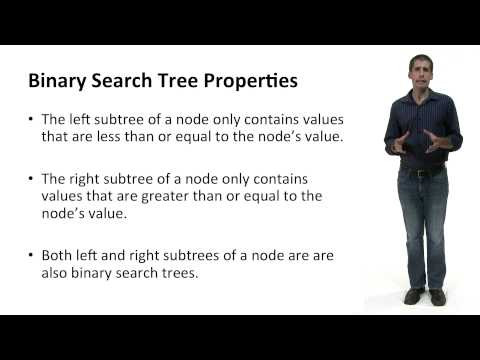 algorithm avl data in paper research structure tree The rebalancing is performed through four separate rotation algorithms avl insertion: documents similar to avl treesppt data structures.