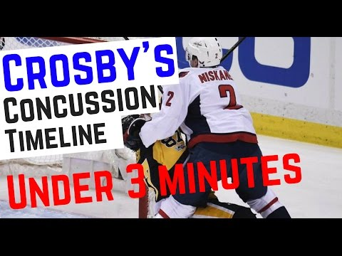 CROSBY'S CONCUSSIONS: A Brief Timeline Under 3 Minutes