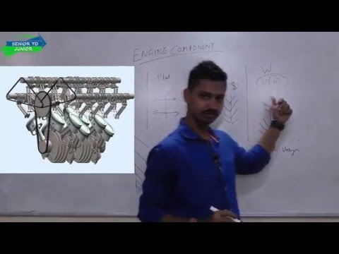 Internal Combustion Engine -Engine Component its Layout (Lecture 2)