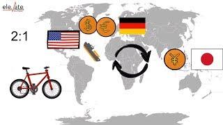 Exchange Rates and Trade screenshot 3