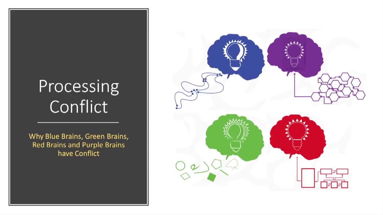 Blue Brain - Intuitive Brain Processing by Arthur Carmazzi