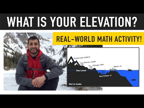 What's your elevation above or below sea level?