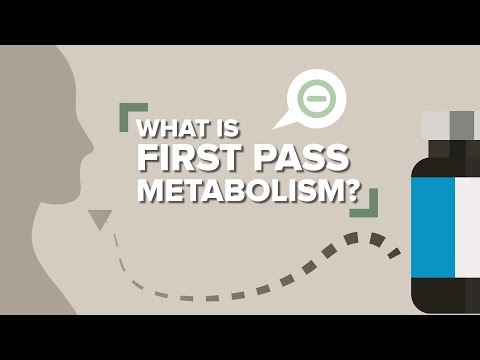 What Is First Pass Metabolism?