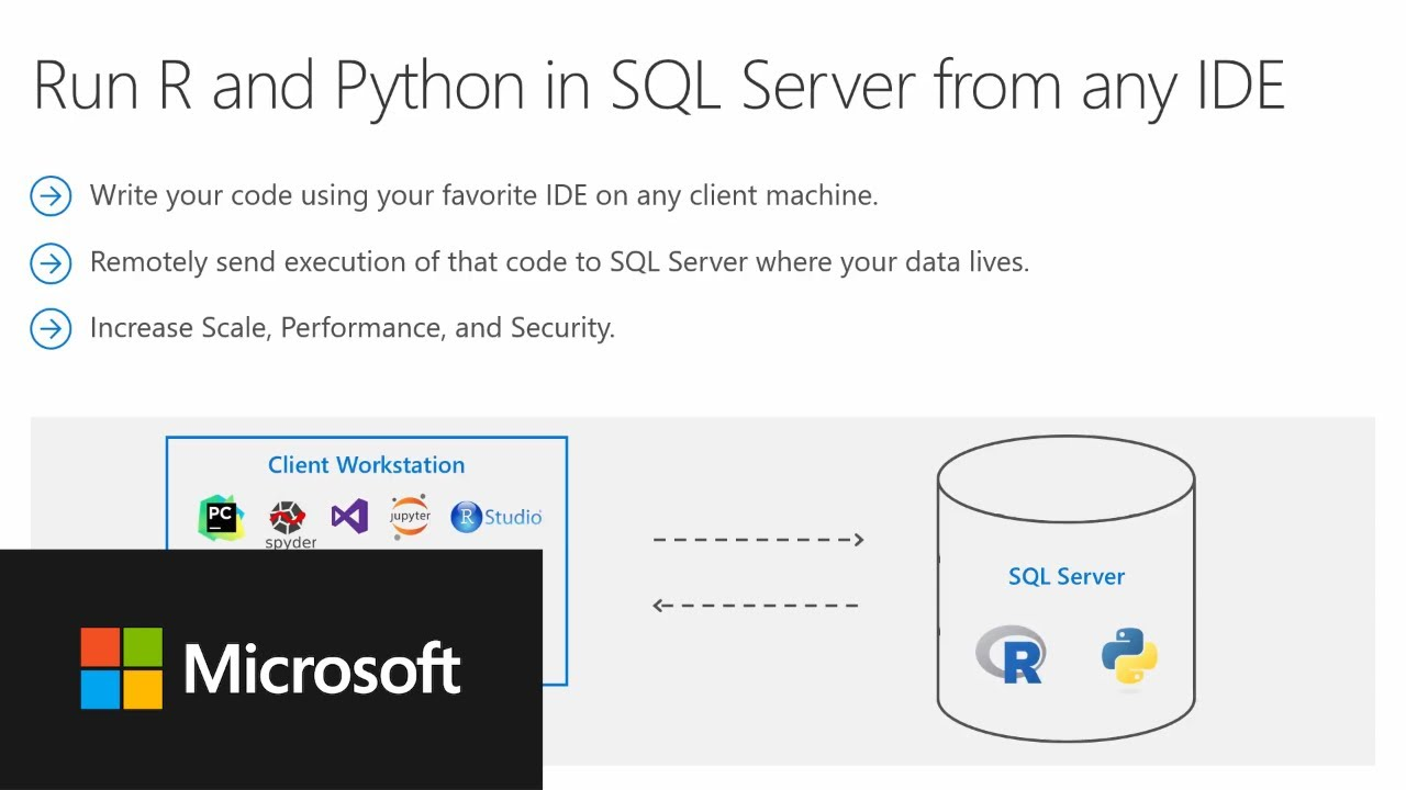 How To Run R & Python in SQL Server from Jupyter Notebooks or any IDE