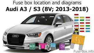 Fuse box location and diagrams: Audi A3 / S3 (8V; 2013-2018) - YouTube | 2015 Audi A3 Fuse Box |  | YouTube