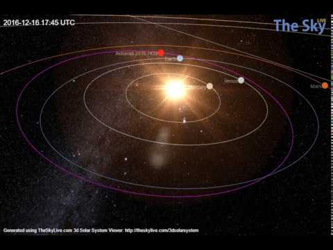 Here's how Earth and its small companion 2016 HO3 dance together