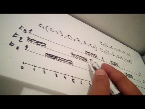 deadline monotonic scheduling  example