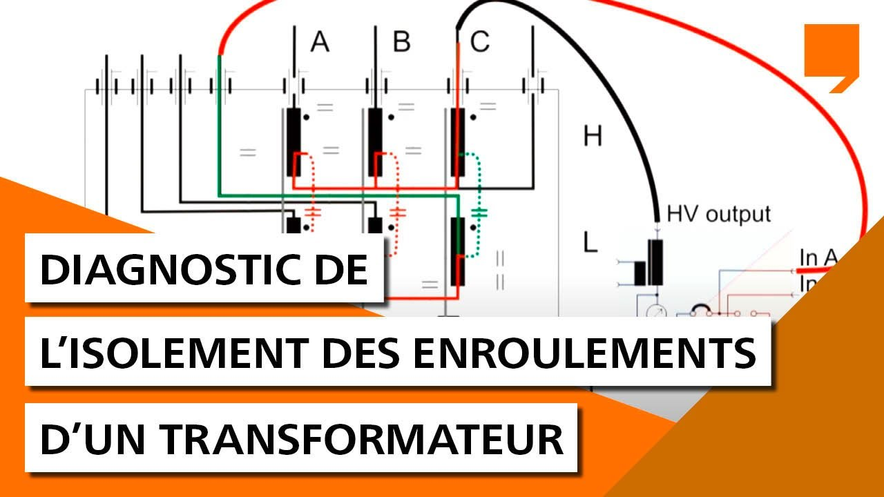 Diagnostic De L Isolement Des Enroulements D Un