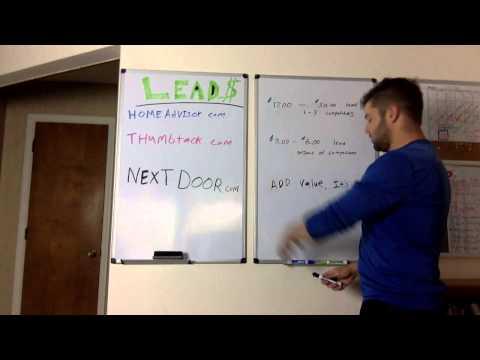 Landscape Business Marketing: Lead Sources