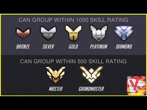 How to Win Games and Rank Up Faster | Overwatch Ranked Tips