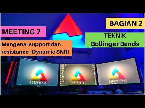 meeting-7-part-2-trading-dengan-indikator-bollinger-bands