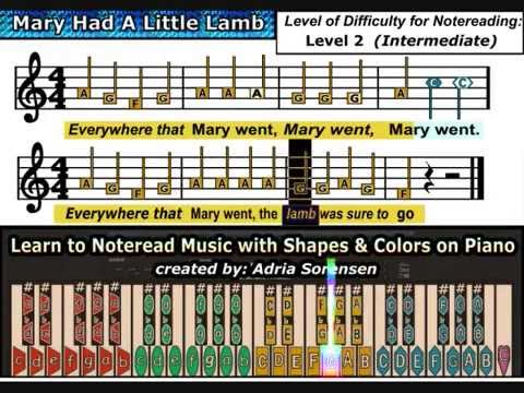 Mary Had A Little Lamb with 5 Levels of Note Reading Difficulty