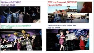 """ЛИДЕРСТВО""-прокачка КК(команды НеллиН.)Ания Кункушева"