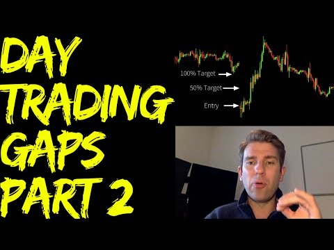 Day Trading Gaps Part 2