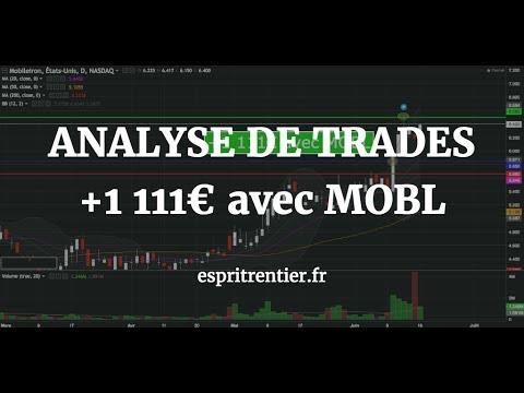 Analyse technique trading +1111€ avec l'action MOBL 1