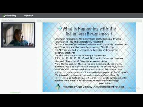 What is happening with the Schumann Resonances?