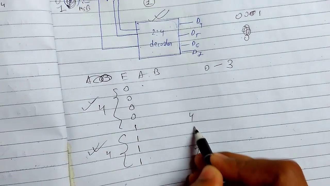 hight resolution of decoder 3 8 using 2 4 4 16 using 3 8
