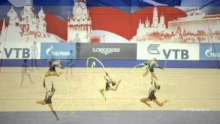 Чемпионат мира по художественной гимнастике(30 Чемпионат мира по художественной гимнастике в Москве 26 сентября 2010 года, СК Олимпийский The World championship..., 2010-09-25T20:27:07.000Z)