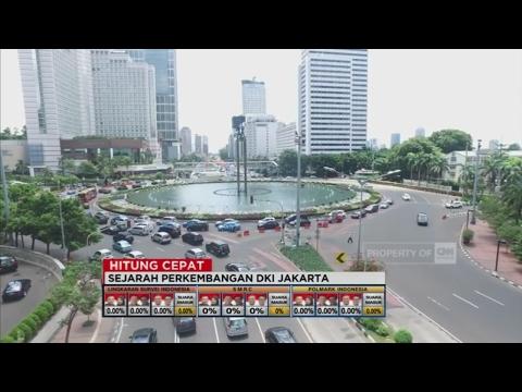 Sejarah Perkembangan DKI Jakarta