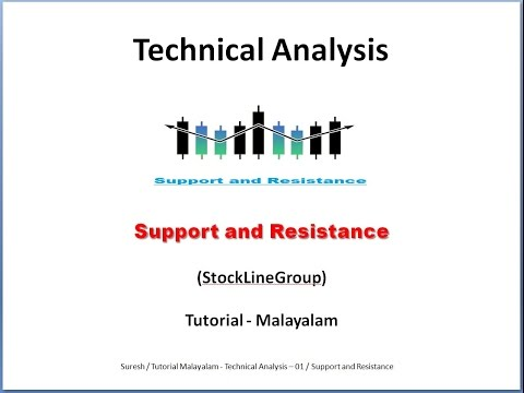 Technical Analysis_01_Support & Resistance (മലയാളം)