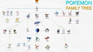 Legendary Pokemon Family Tree [Pokémon World]