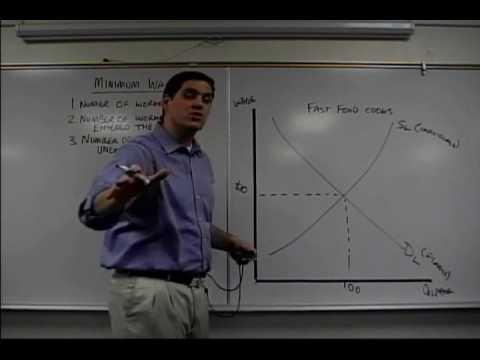 Micro 5.1  Market and Minimum Wage: Econ Concepts in 60 Seconds:- Economics Lesson