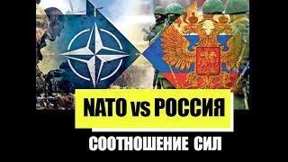 НАТО vs Россия. Соотношение сил. Аналитика. Перспективы.