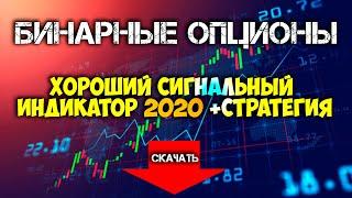 Бинарные опционы форекс | Alert 2020 индикатор   стратегия | Трейдер intrade | Forex binary trading