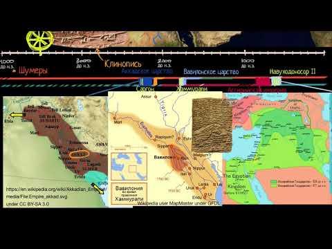 Древняя Месопотамия (видео 11) | Хронология эволюции человека | Всемирная История