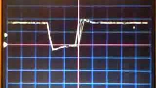 トラ技2014年7月号特集 700MHz炸裂!ラズベリーパイ初体験 第4章 実験用オシロスコープ thumbnail