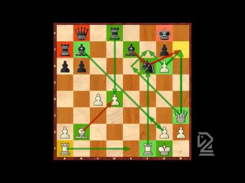 Chess Lesson For Beginners: Liquidation of defense
