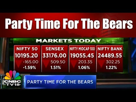 After the Bell | Sensex Falls 510 pts, Nifty Ends Below 10,200 (16th March) | CNBC TV18