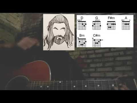 Tutorial Gitar Mudah Iksan Skuter-Shankara